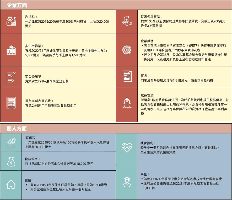 Summary table (TC)