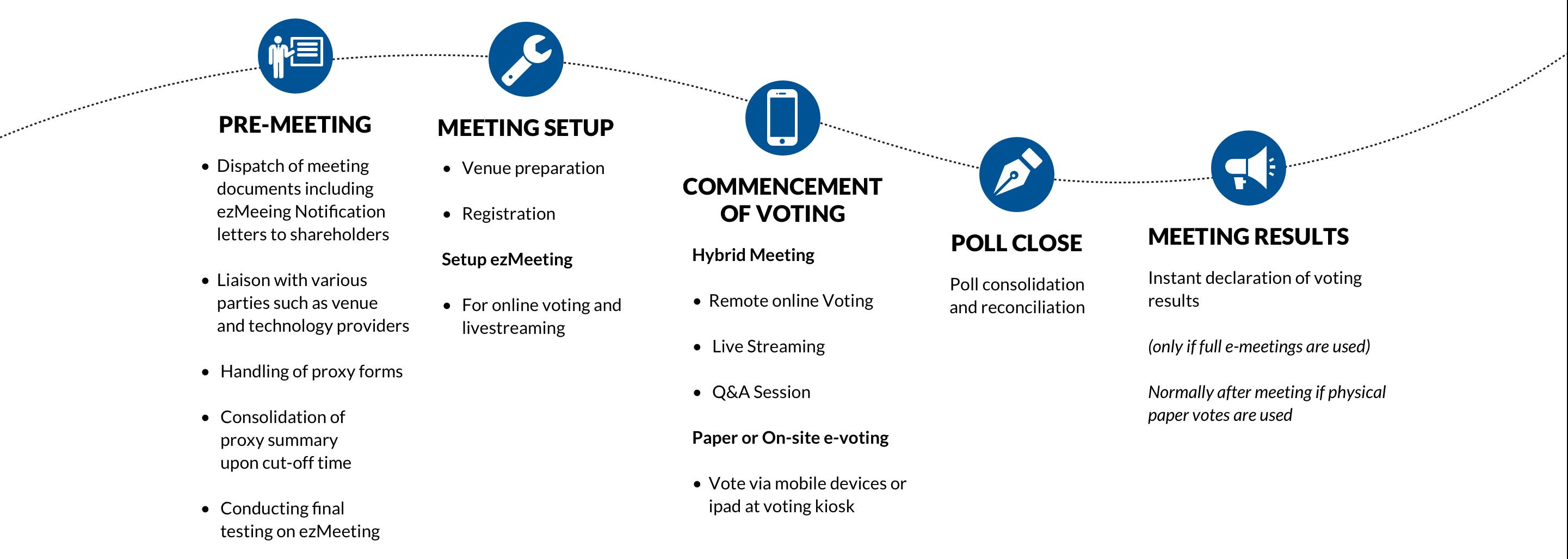 HybridMeetingSnapshot_Web-1